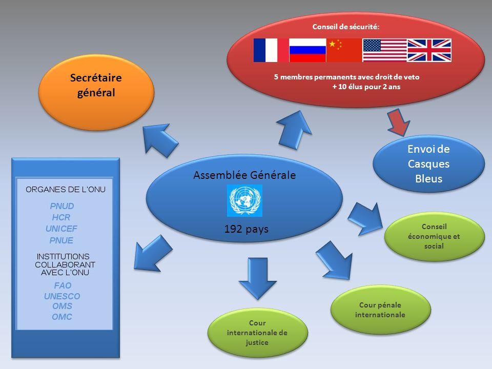 Secrétaire général Envoi de Casques Bleus Assemblée Générale A