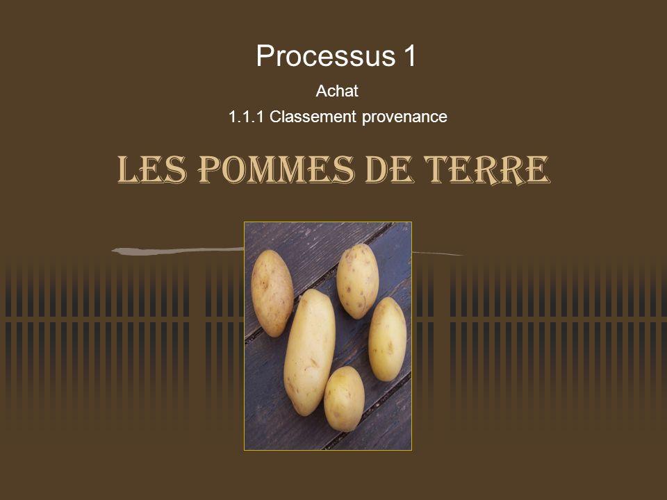 Processus 1 Achat 1.1.1 Classement provenance