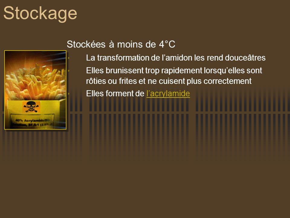 Stockage Stockées à moins de 4°C