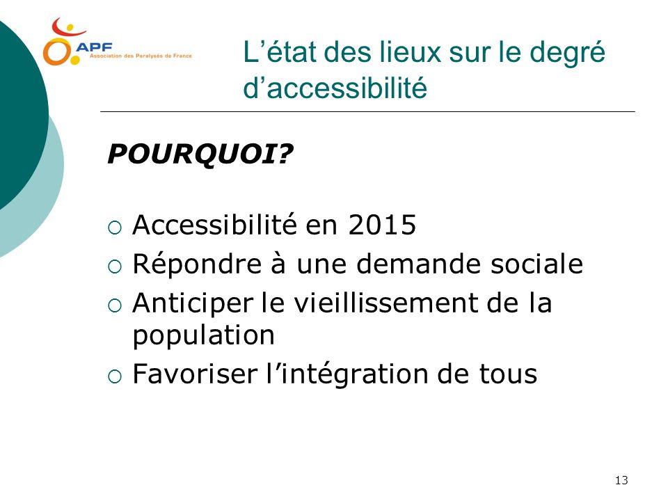 L'état des lieux sur le degré d'accessibilité