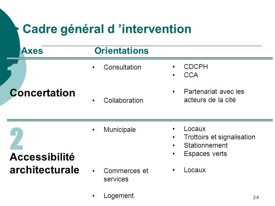 1 2 > Cadre général d 'intervention Concertation Accessibilité