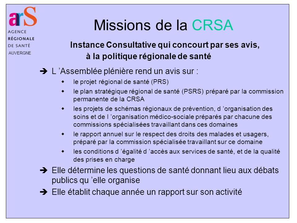 Missions de la CRSA Instance Consultative qui concourt par ses avis, à la politique régionale de santé