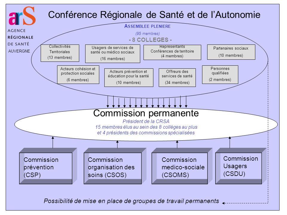 Conférence Régionale de Santé et de l'Autonomie