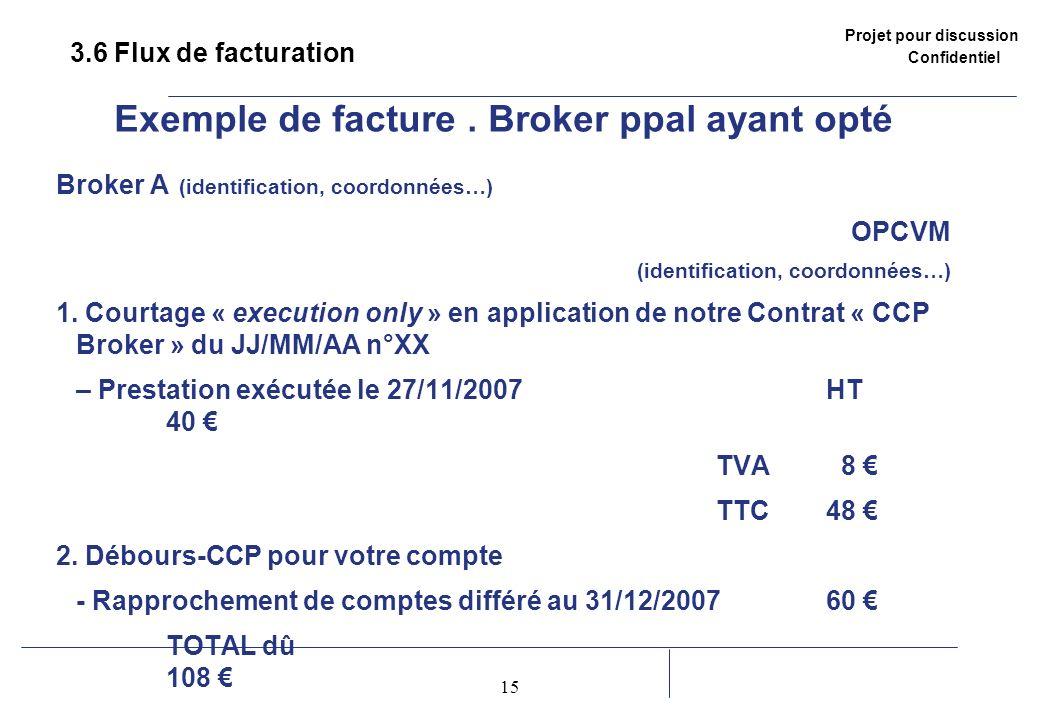 Exemple de facture . Broker ppal ayant opté