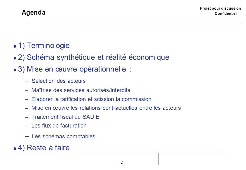 2) Schéma synthétique et réalité économique