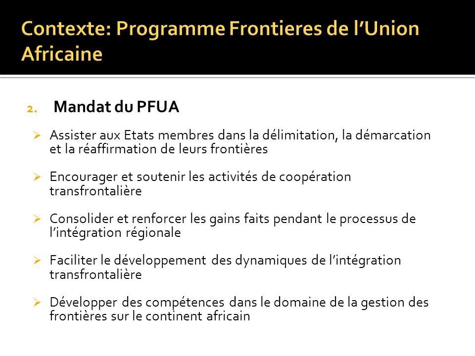 Contexte: Programme Frontieres de l'Union Africaine