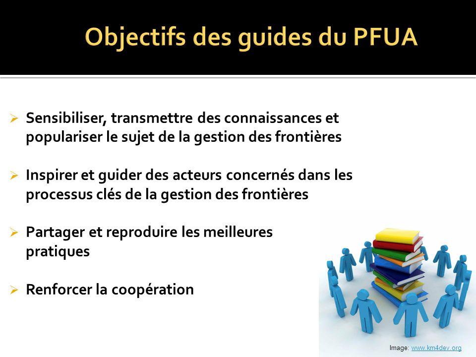 Objectifs des guides du PFUA
