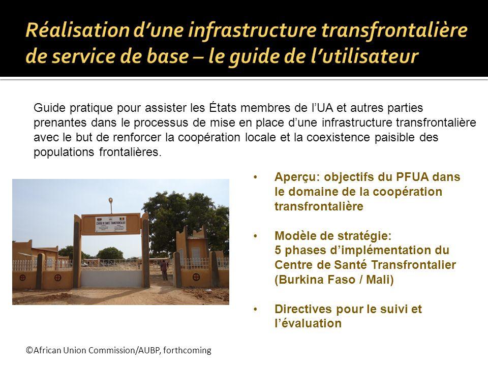 Réalisation d'une infrastructure transfrontalière de service de base – le guide de l'utilisateur