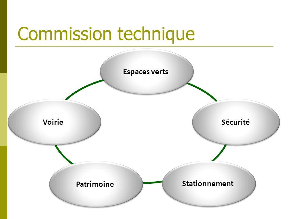 Commission technique Espaces verts Voirie Sécurité Patrimoine