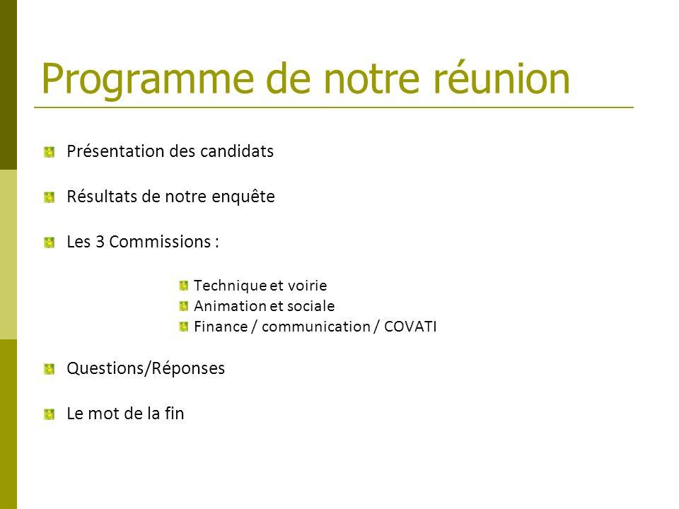 Programme de notre réunion