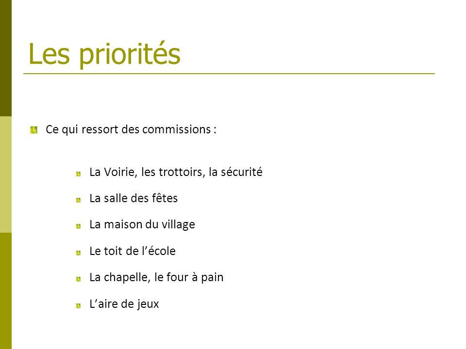 Les priorités Ce qui ressort des commissions :