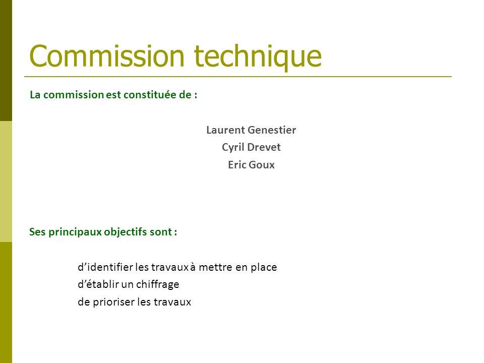 Commission technique La commission est constituée de :