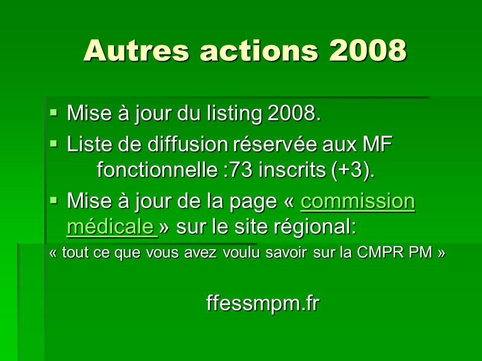 Autres actions 2008 Mise à jour du listing 2008.
