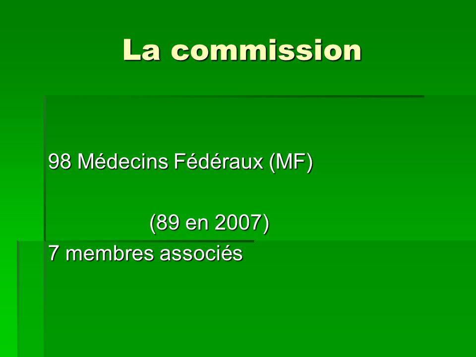 La commission 98 Médecins Fédéraux (MF) (89 en 2007)