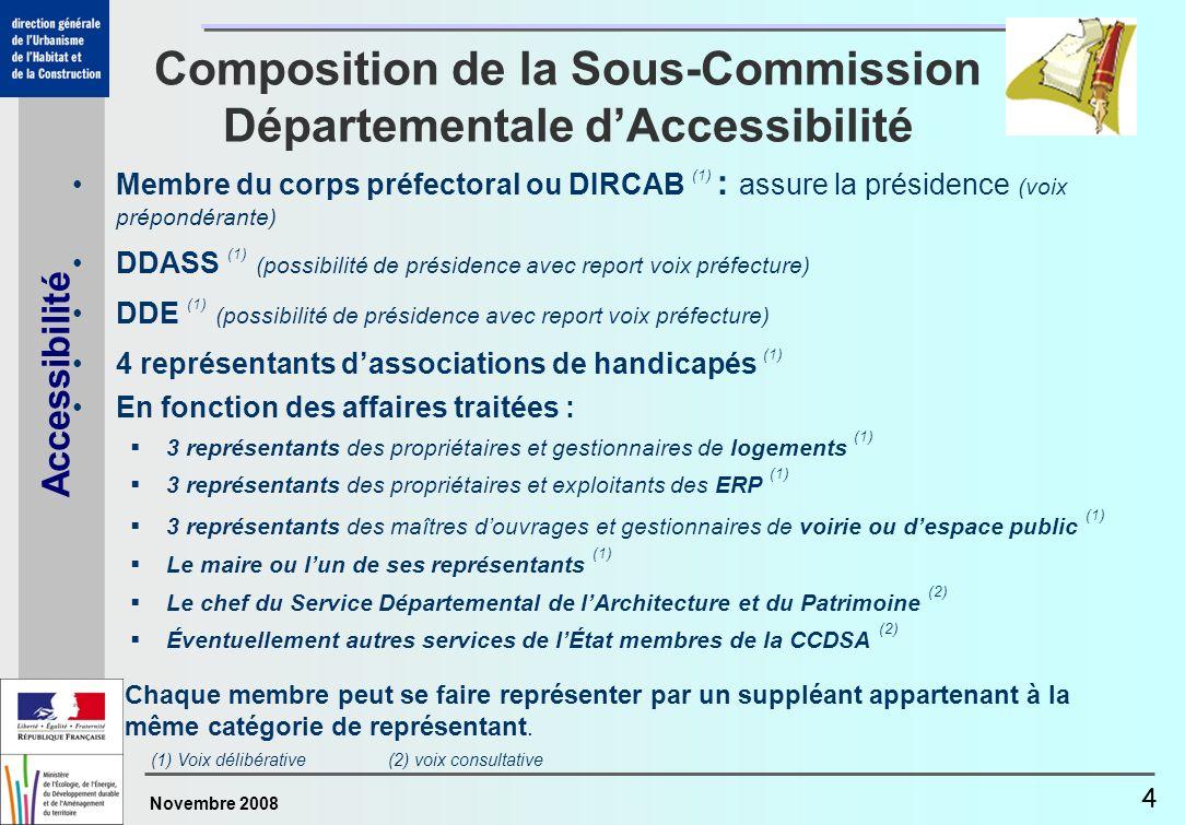 Composition de la Sous-Commission Départementale d'Accessibilité
