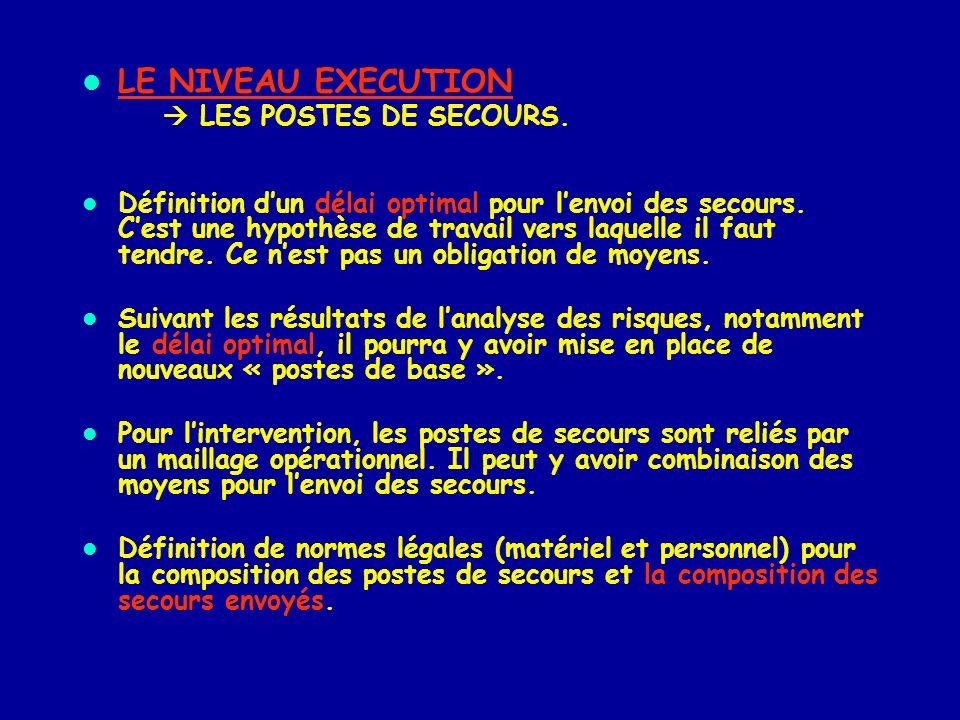 LE NIVEAU EXECUTION  LES POSTES DE SECOURS.