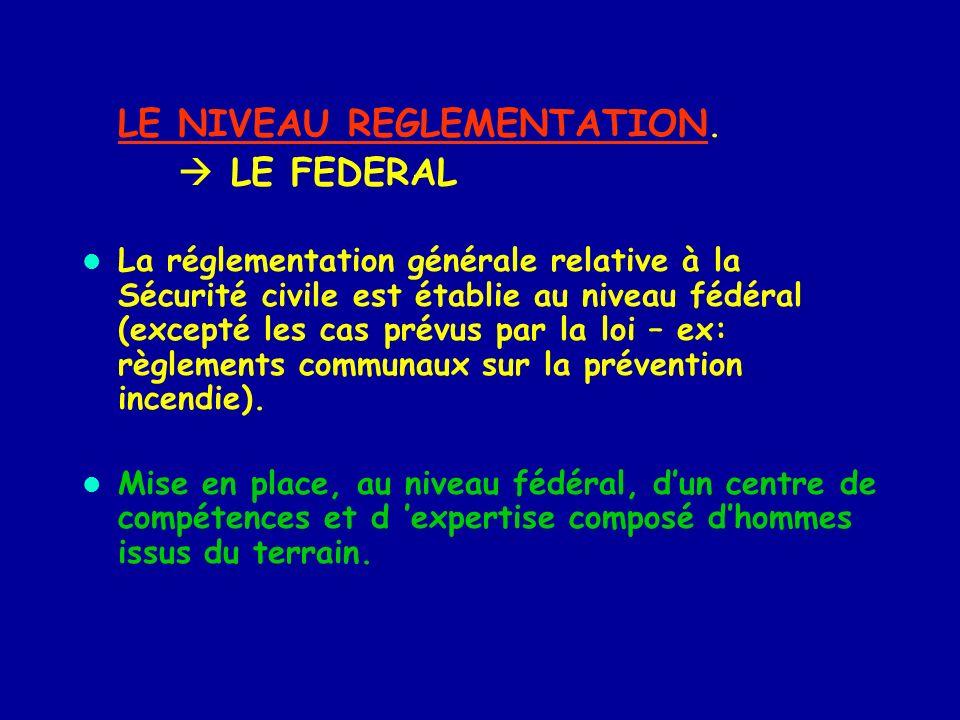LE NIVEAU REGLEMENTATION.