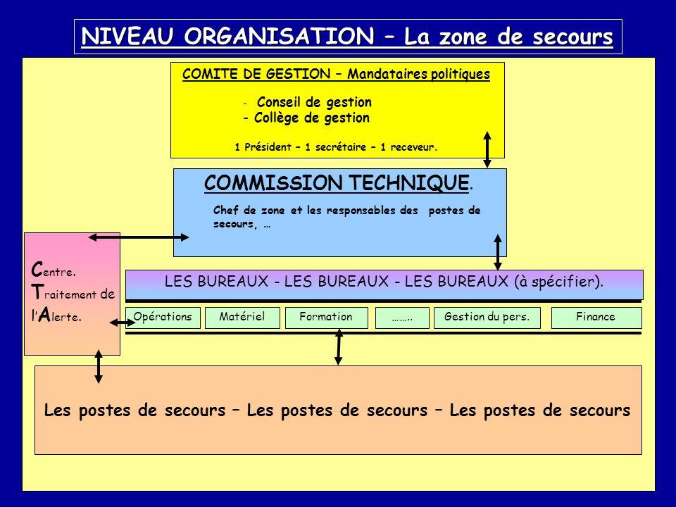 NIVEAU ORGANISATION – La zone de secours