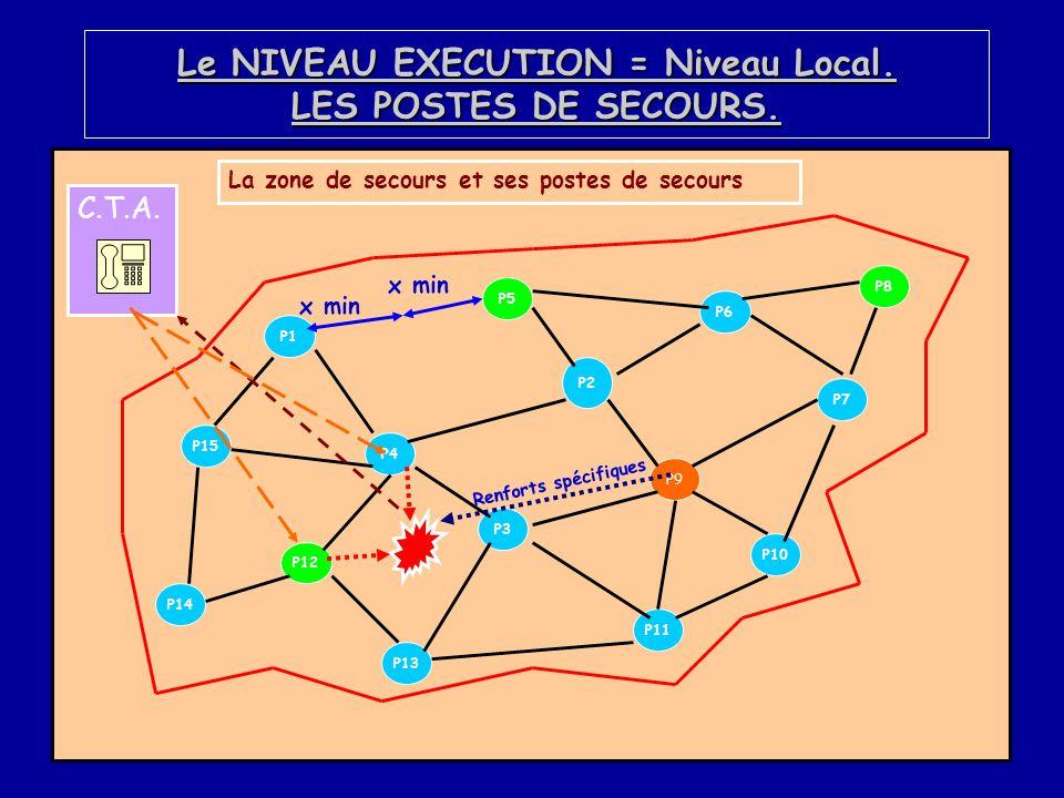 Le NIVEAU EXECUTION = Niveau Local. LES POSTES DE SECOURS.