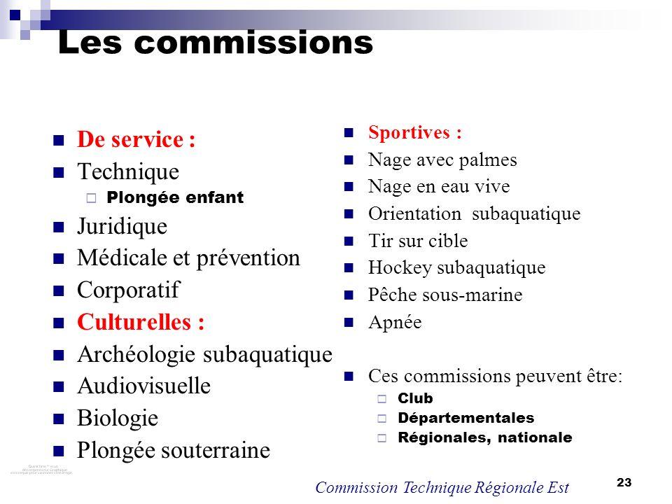 Les commissions De service : Technique Juridique