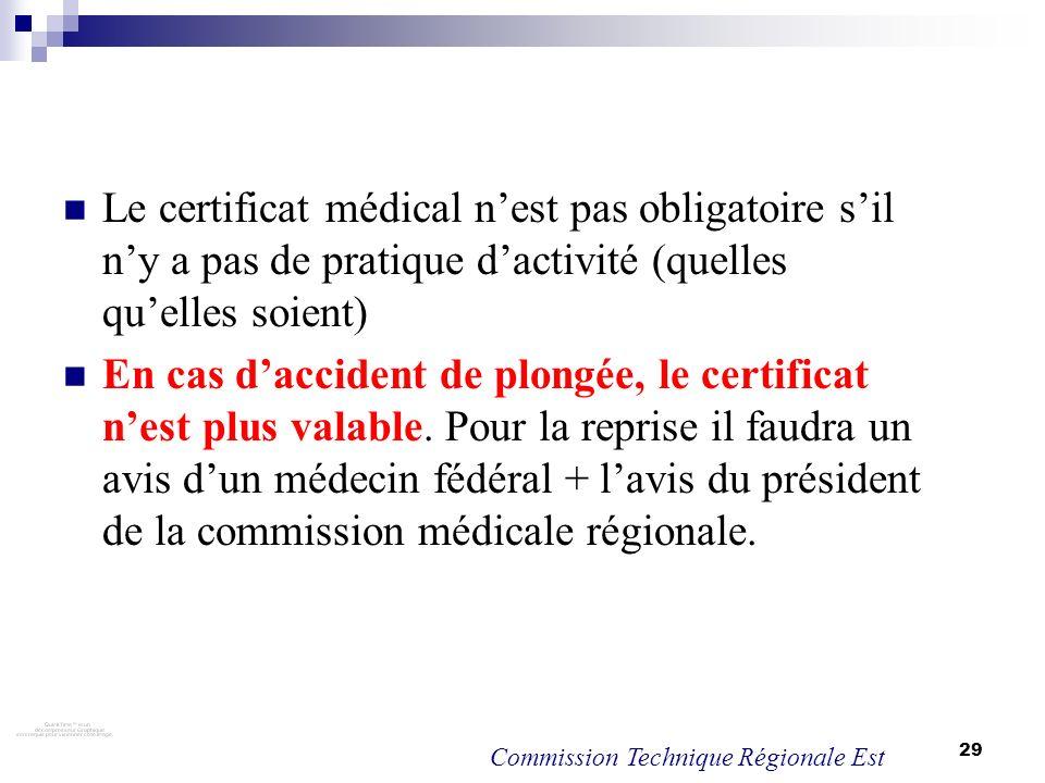 Le certificat médical n'est pas obligatoire s'il n'y a pas de pratique d'activité (quelles qu'elles soient)