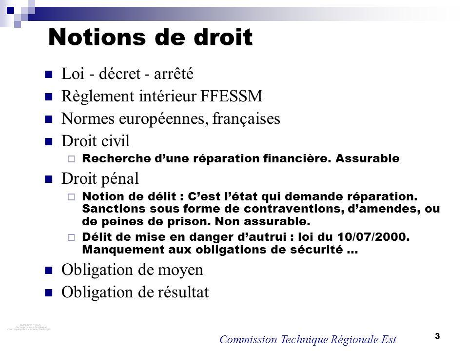 Notions de droit Loi - décret - arrêté Règlement intérieur FFESSM
