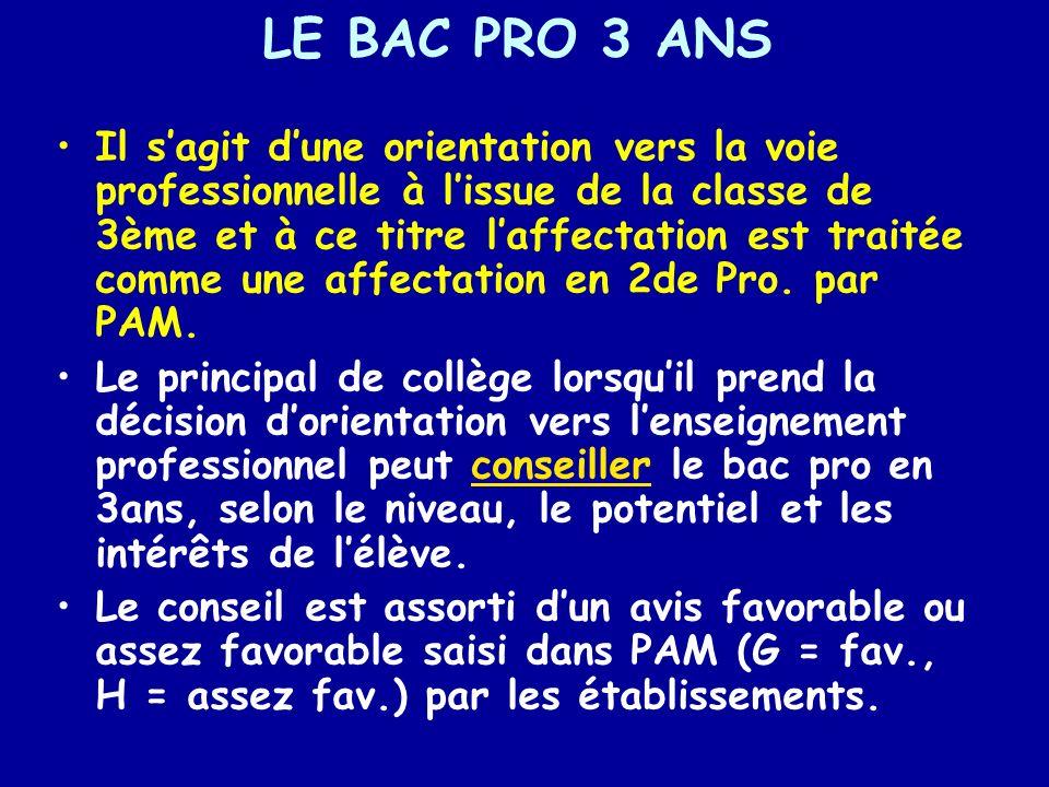 LE BAC PRO 3 ANS