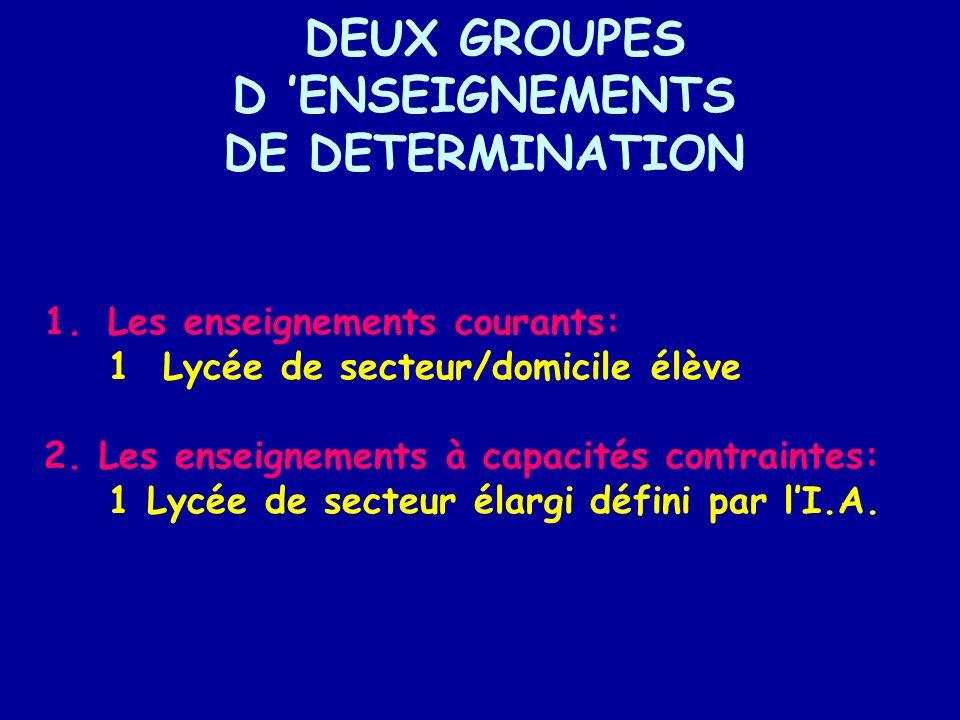 DEUX GROUPES D 'ENSEIGNEMENTS DE DETERMINATION