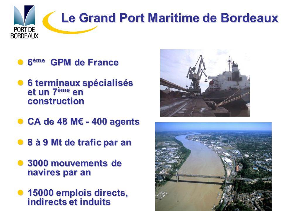 Le Grand Port Maritime de Bordeaux