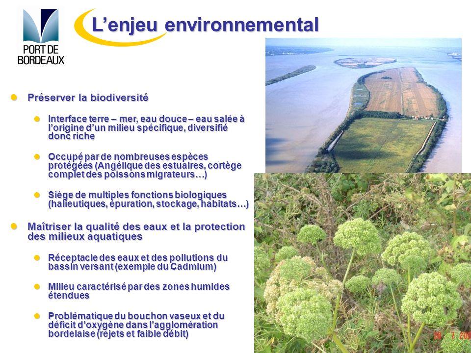 L'enjeu environnemental