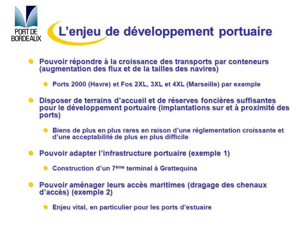 L'enjeu de développement portuaire