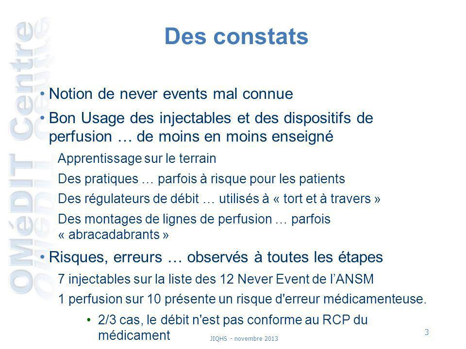 Des constats Notion de never events mal connue