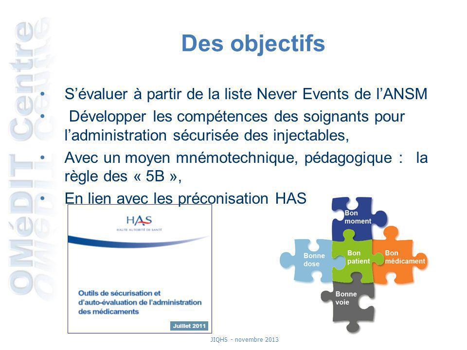 Des objectifs S'évaluer à partir de la liste Never Events de l'ANSM