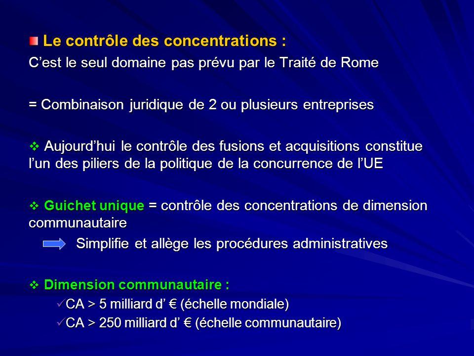 Le contrôle des concentrations :