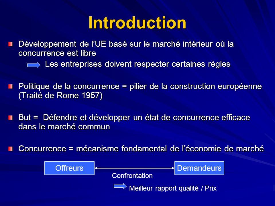 Introduction Développement de l'UE basé sur le marché intérieur où la concurrence est libre. Les entreprises doivent respecter certaines règles.