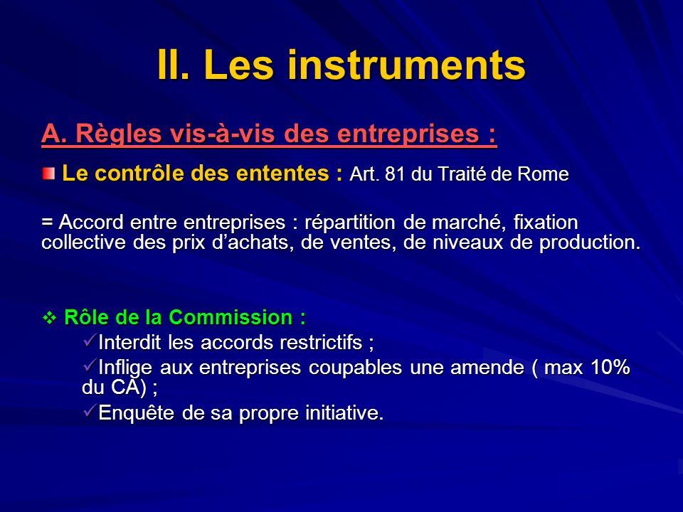 II. Les instruments A. Règles vis-à-vis des entreprises :