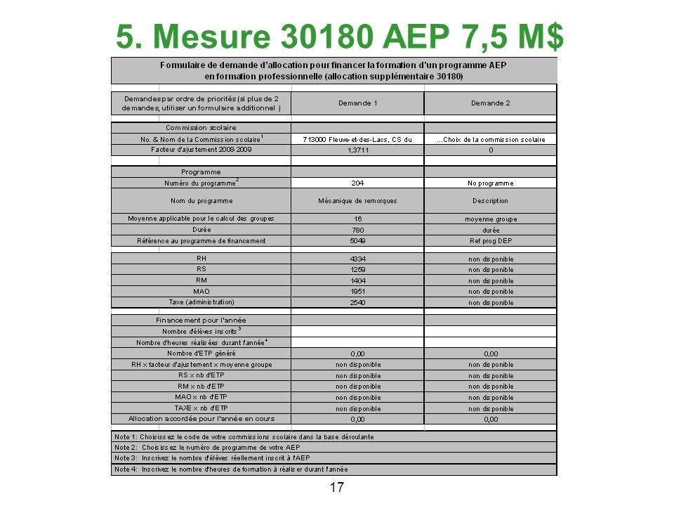 5. Mesure 30180 AEP 7,5 M$