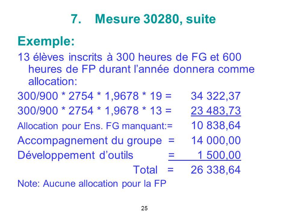 7. Mesure 30280, suite Normes retenues pour l'allocation: