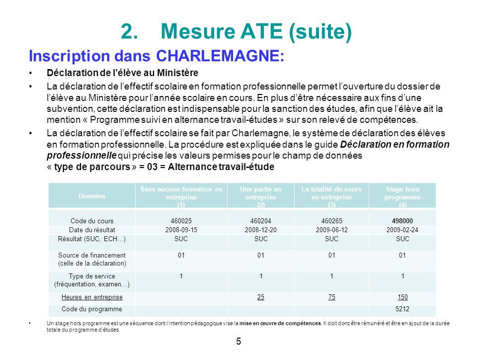 2. Mesure ATE (suite) Effectif scolaire en ATE Montant par ETP
