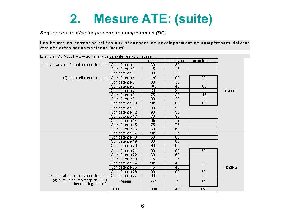 2. Mesure ATE (suite) Inscription dans CHARLEMAGNE: