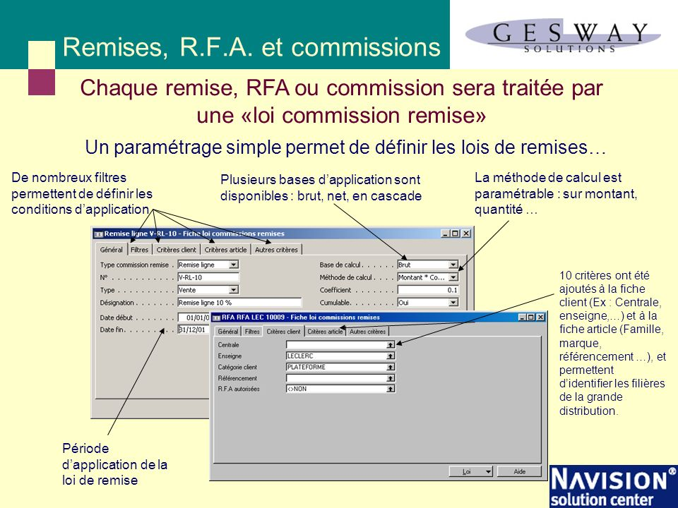 Remises, R.F.A. et commissions