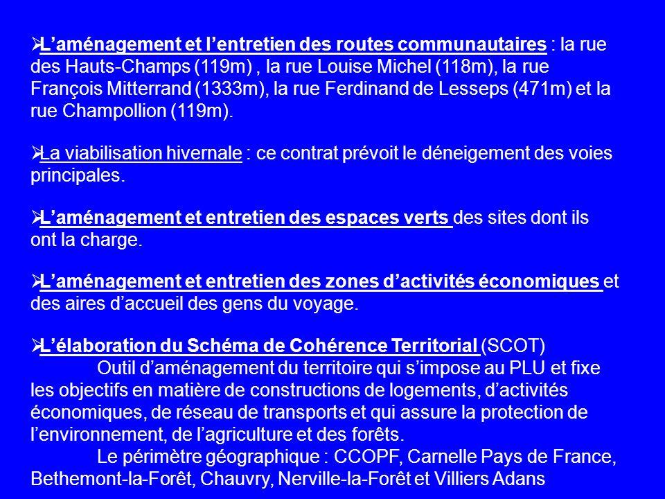 L'aménagement et l'entretien des routes communautaires : la rue des Hauts-Champs (119m) , la rue Louise Michel (118m), la rue François Mitterrand (1333m), la rue Ferdinand de Lesseps (471m) et la rue Champollion (119m).