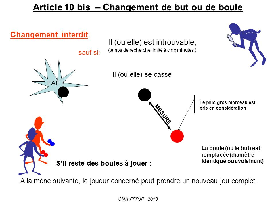 Article 10 bis – Changement de but ou de boule
