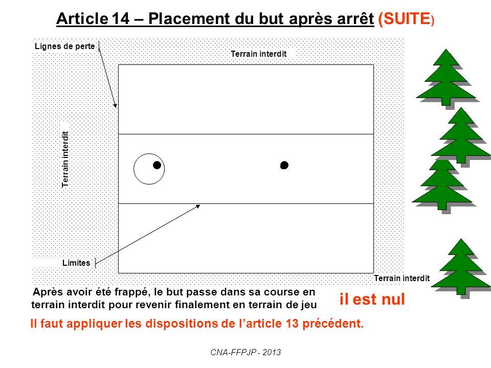 Article 14 – Placement du but après arrêt (SUITE) il est nul