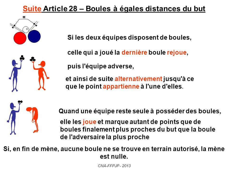 Suite Article 28 – Boules à égales distances du but