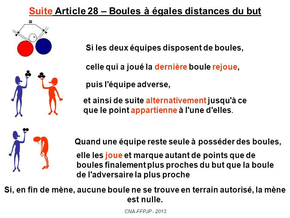 Suite Article 28 – Boules à égales distances du but