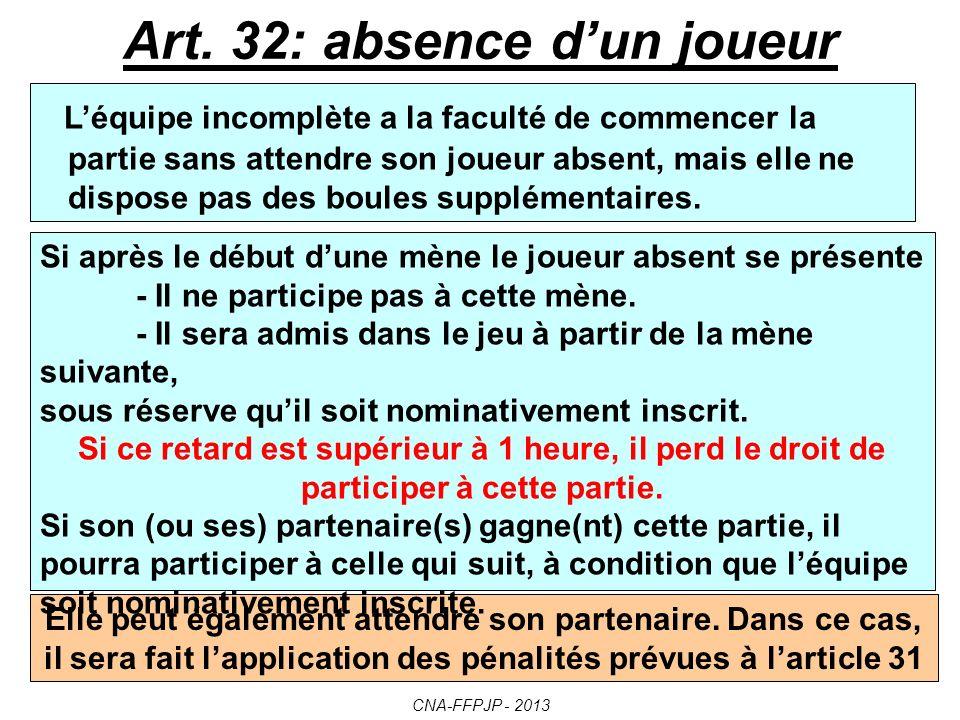 Art. 32: absence d'un joueur