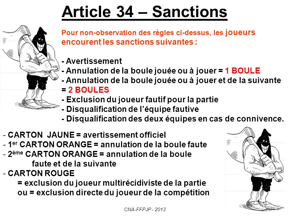 Article 34 – Sanctions - Avertissement