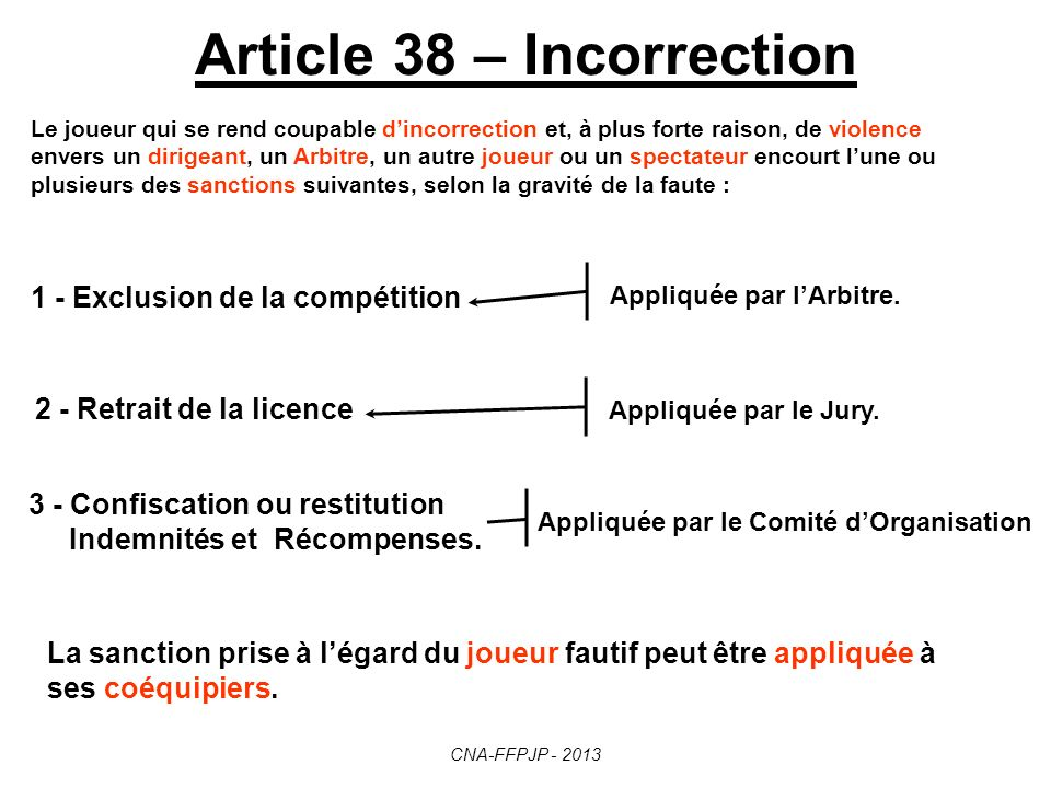 Article 38 – Incorrection