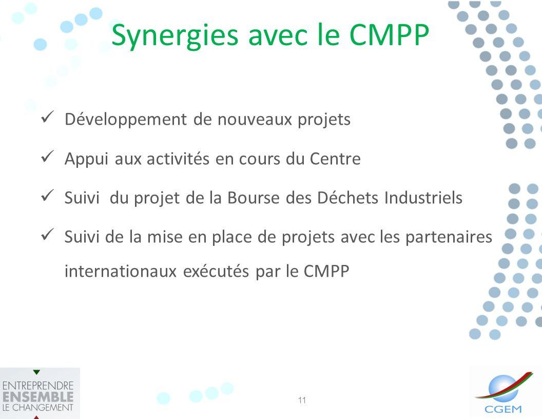 Synergies avec le CMPP Développement de nouveaux projets